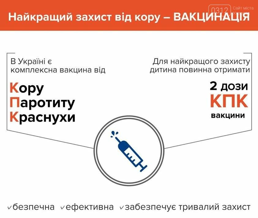 Кір в Україні: все про хворобу від ужгородського лікаря-інфекціоніста, фото-5