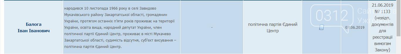 """Помилка ЦВК: відмовили у реєстрації двійнику Івана Балоги, а присудили """"скасування"""" політику , фото-1"""
