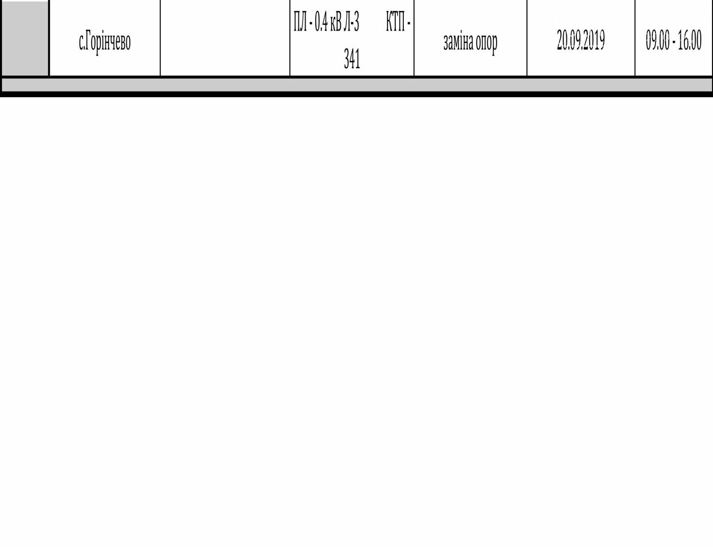 Графік відключення світла на Закарпатті з 16 по 20  вересня, фото-12