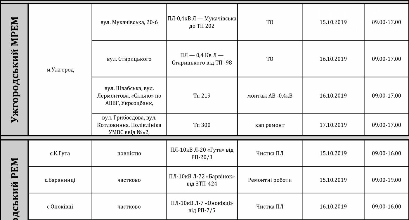 Графік відключення світла в Ужгороді та районі на цьому тижні , фото-1