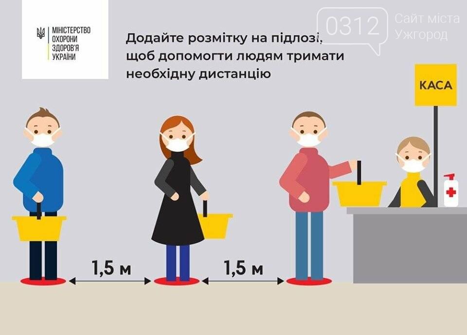 В Ужгороді затвердили порядок дотримання дистанції між людьми в закладах, які продовжують роботу, фото-1