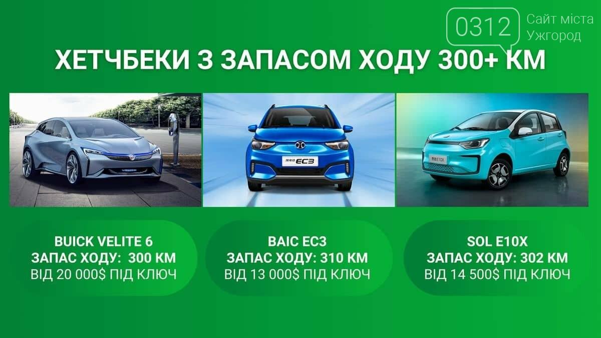 35 грн замість 250 грн на пальне. Ідеальне авто для міста: міф чи реальність?, фото-1