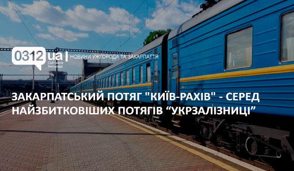 В «Укрзалізниці» назвали найбільш збиткові та найбільш прибуткові потяги