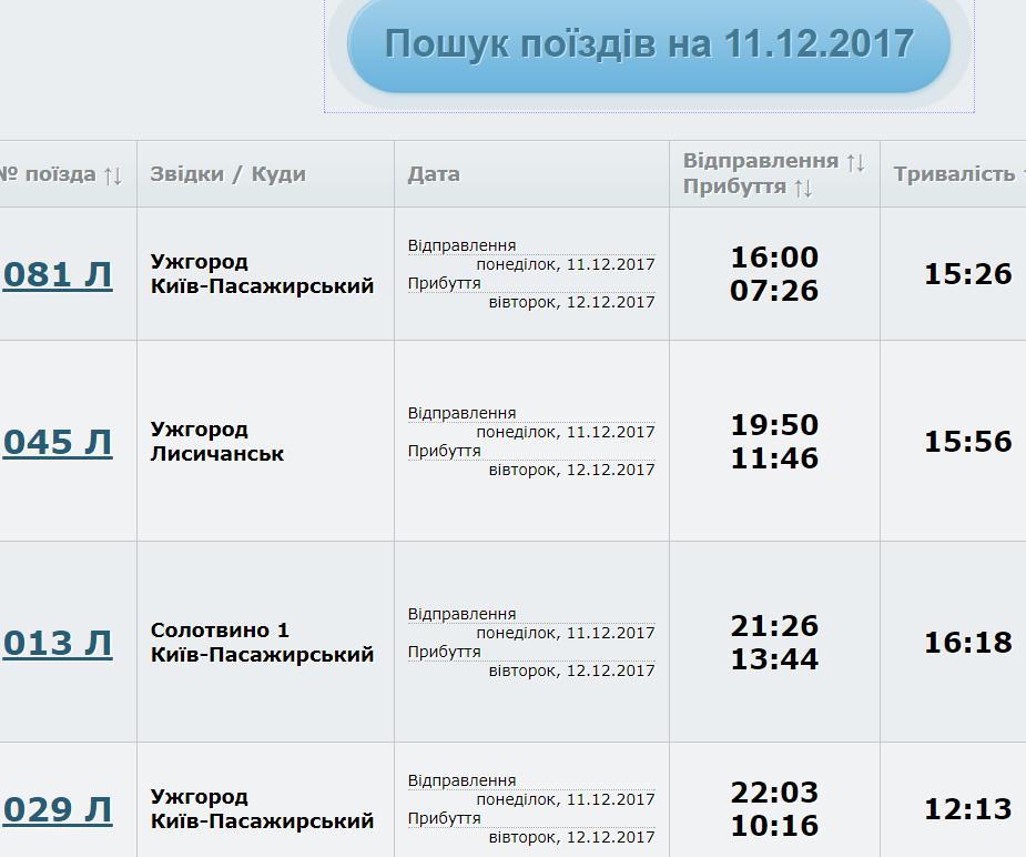"""Потяги """"Ужгород- Київ"""" №№ 13 і 99 припиняють курсувати з 10 грудня, фото-2"""