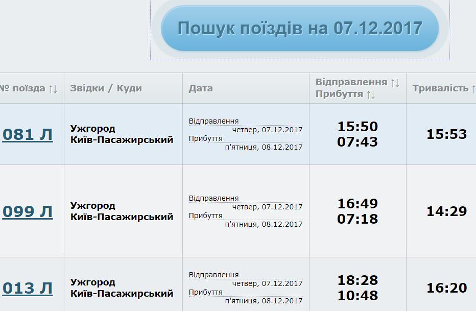 """Потяги """"Ужгород- Київ"""" №№ 13 і 99 припиняють курсувати з 10 грудня, фото-1"""