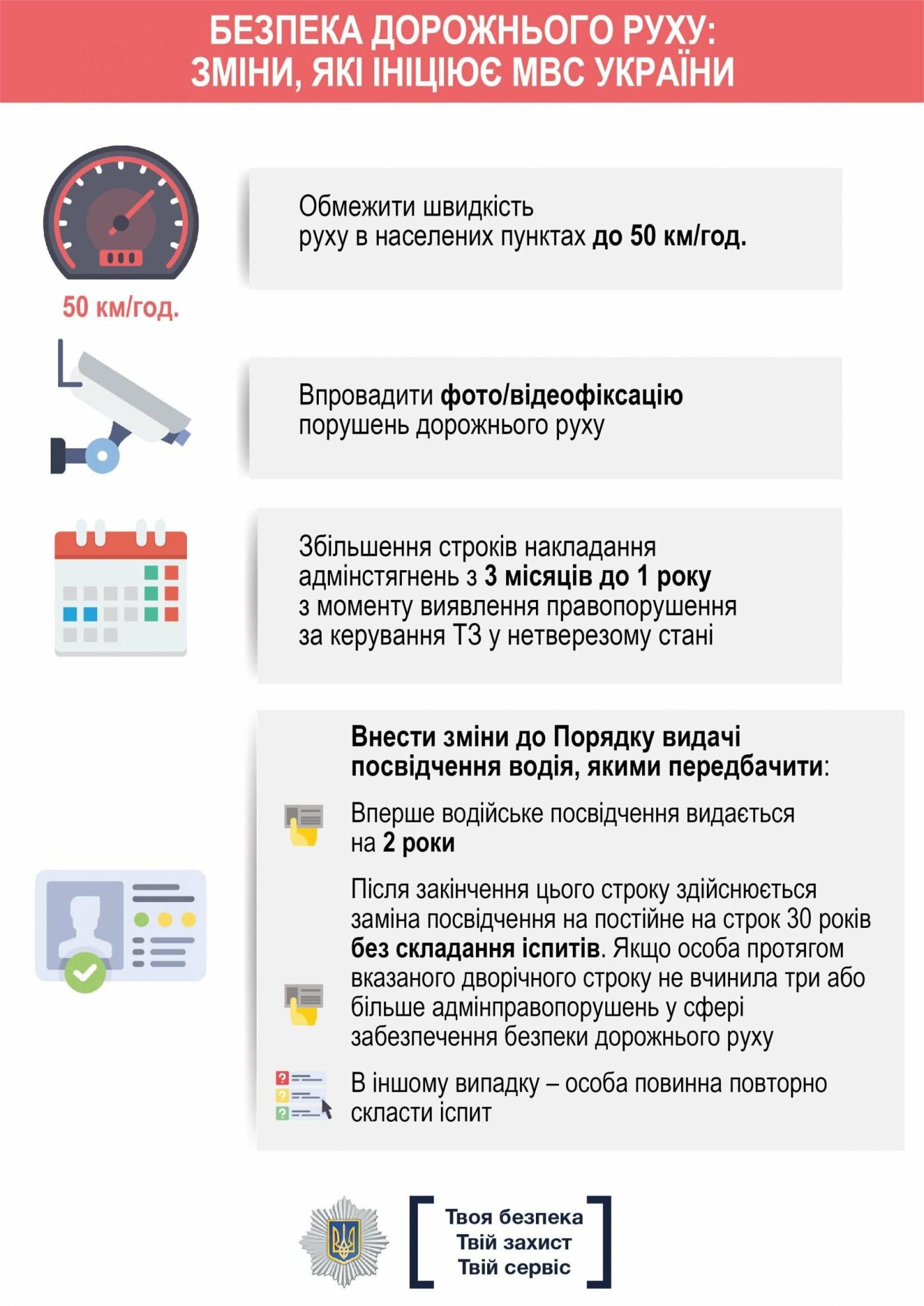 З 1-го січня в Україні збільшилися штрафи за порушення правил дорожнього руху (ІНФОГРАФІКА), фото-2
