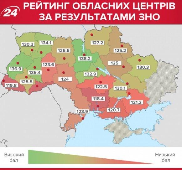 Рейтинг за підсумками ЗНО 2018 року: Закарпаття найгірше серед областей, Ужгород на передостанньому місці (ІНФОГРАФІКА), фото-2