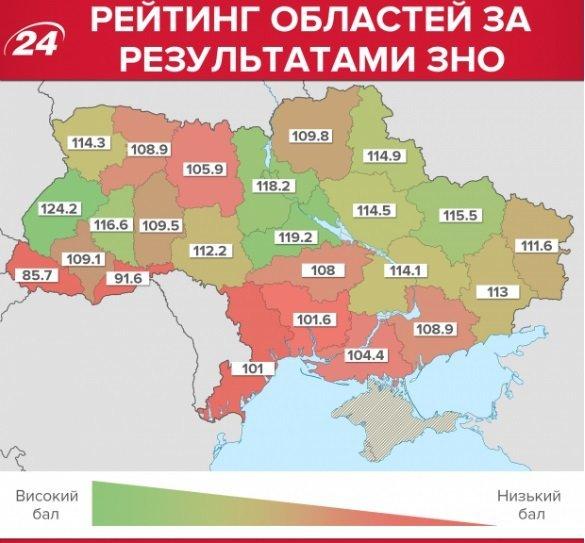 Рейтинг за підсумками ЗНО 2018 року: Закарпаття найгірше серед областей, Ужгород на передостанньому місці (ІНФОГРАФІКА), фото-1
