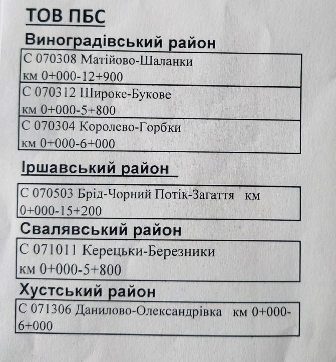 Москаль пригрозив автодорожній фірмі «ПБС» скасувати тендери на ремонт доріг на Закарпатті (ДОКУМЕНТ), фото-1