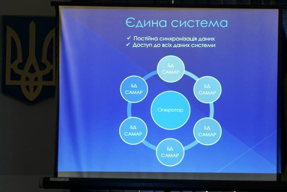 """""""Безпечне місто"""": на вулицях Ужгорода працює понад 50 камер спостереження, дві з них - із функцією фіксації (ФОТО), фото-6"""