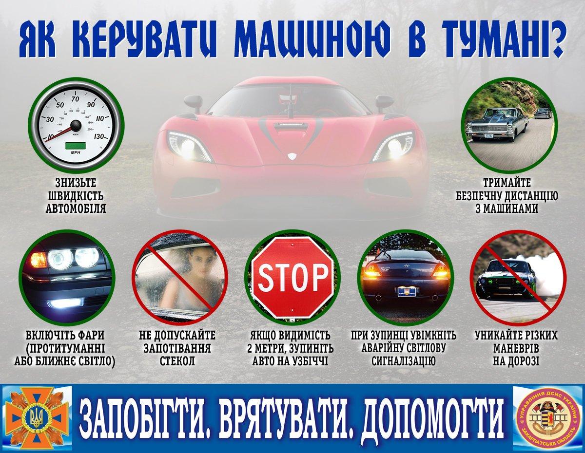 На Закарпатті на дорогах очікується туман: правила керування авто при недостатній видимості (ІНФОГРАФІКА), фото-1