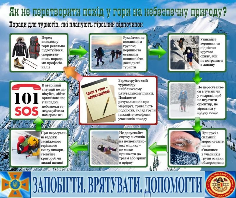 Рятувальники попереджають туристів про опади та хуртовину на високогір'ї Закарпатської області , фото-1