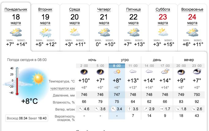 Прогноз погоди на три дня. Чого чекати закарпатцям на цьому тижні (ІНФОГРАФІКА), фото-2