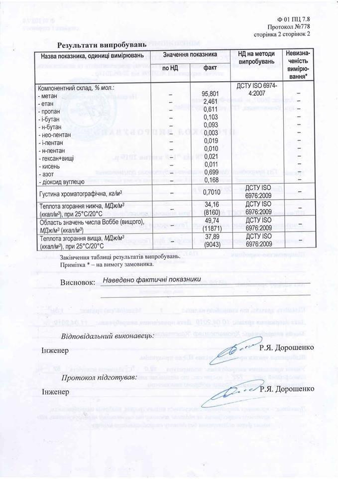 Експерти оприлюднили результати перевірки газу, який постачають ужгородцям (ВІДЕО), фото-2