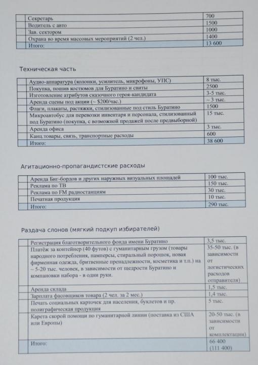Зламане листування: люди радника глави Кремля фінансували штаб Зеленського - The Insider, фото-7