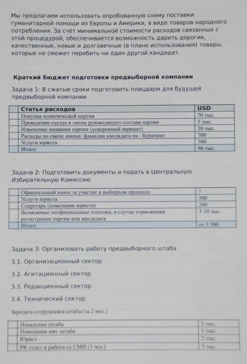 Зламане листування: люди радника глави Кремля фінансували штаб Зеленського - The Insider, фото-6