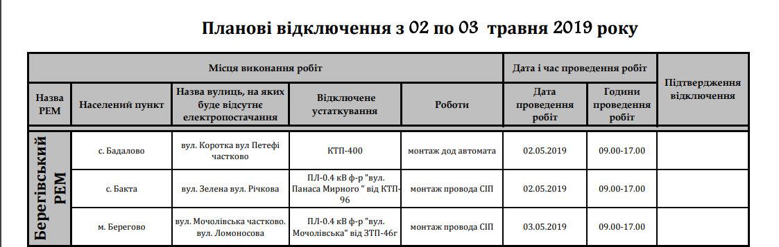Планові відключення з 2 по 3 травня: де на Закарпатті на цьому тижні не буде світла , фото-1