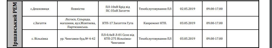 Планові відключення з 2 по 3 травня: де на Закарпатті на цьому тижні не буде світла , фото-4