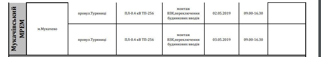 Планові відключення з 2 по 3 травня: де на Закарпатті на цьому тижні не буде світла , фото-5