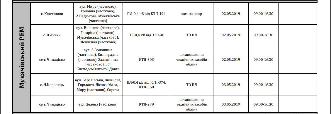 Планові відключення з 2 по 3 травня: де на Закарпатті на цьому тижні не буде світла , фото-6