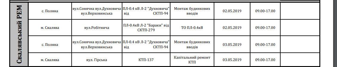 Планові відключення з 2 по 3 травня: де на Закарпатті на цьому тижні не буде світла , фото-7