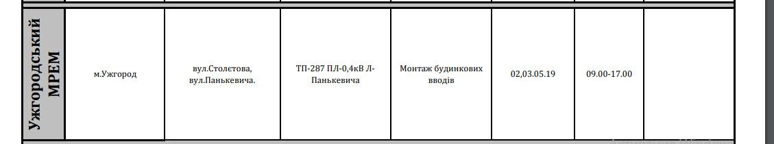 Планові відключення з 2 по 3 травня: де на Закарпатті на цьому тижні не буде світла , фото-9