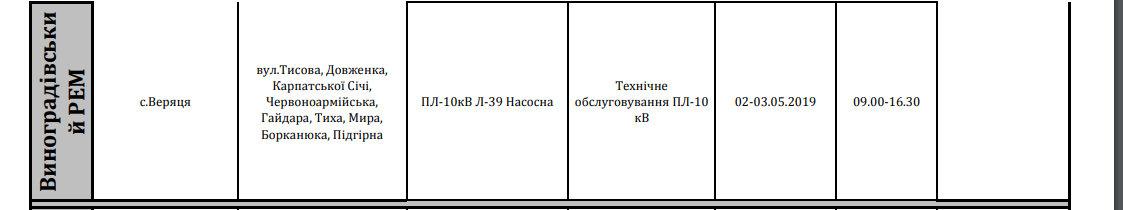 Планові відключення з 2 по 3 травня: де на Закарпатті на цьому тижні не буде світла , фото-2