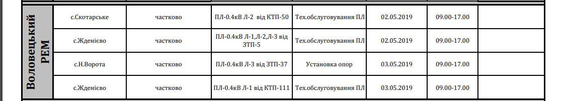 Планові відключення з 2 по 3 травня: де на Закарпатті на цьому тижні не буде світла , фото-3
