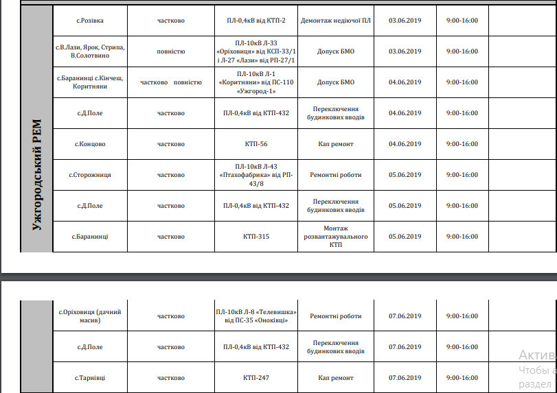 Планові відключення: де в Ужгороді та Ужгородському районі на цьому тижні не буде світла, фото-2