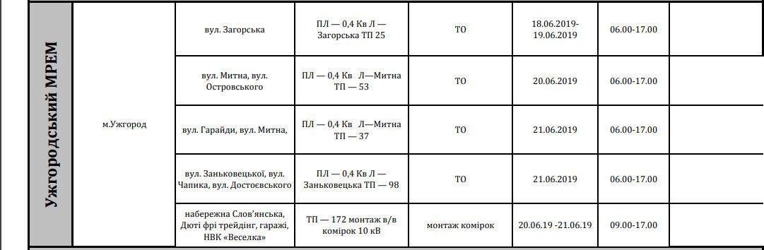 Планові роботи: оприлюднено графік відключення світла в Ужгороді та Ужгородському районі, фото-1