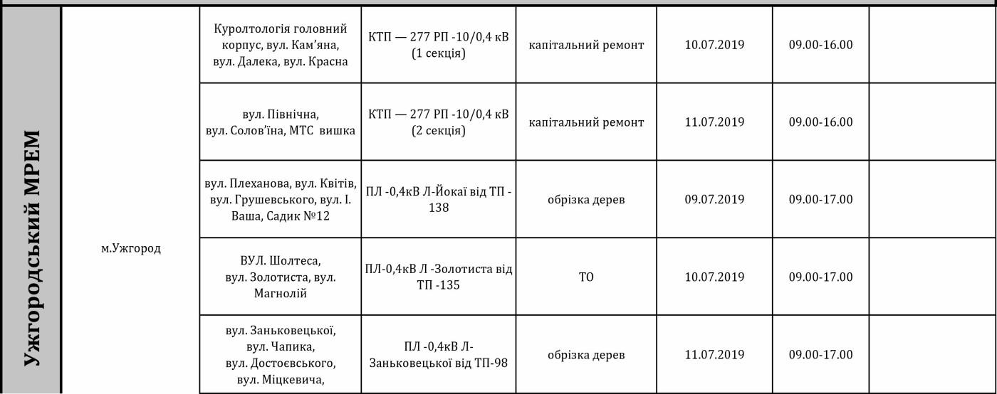 Планові відключення: де в Ужгороді та Ужгородському районі не буде світла цього тижня (ГРАФІК), фото-1