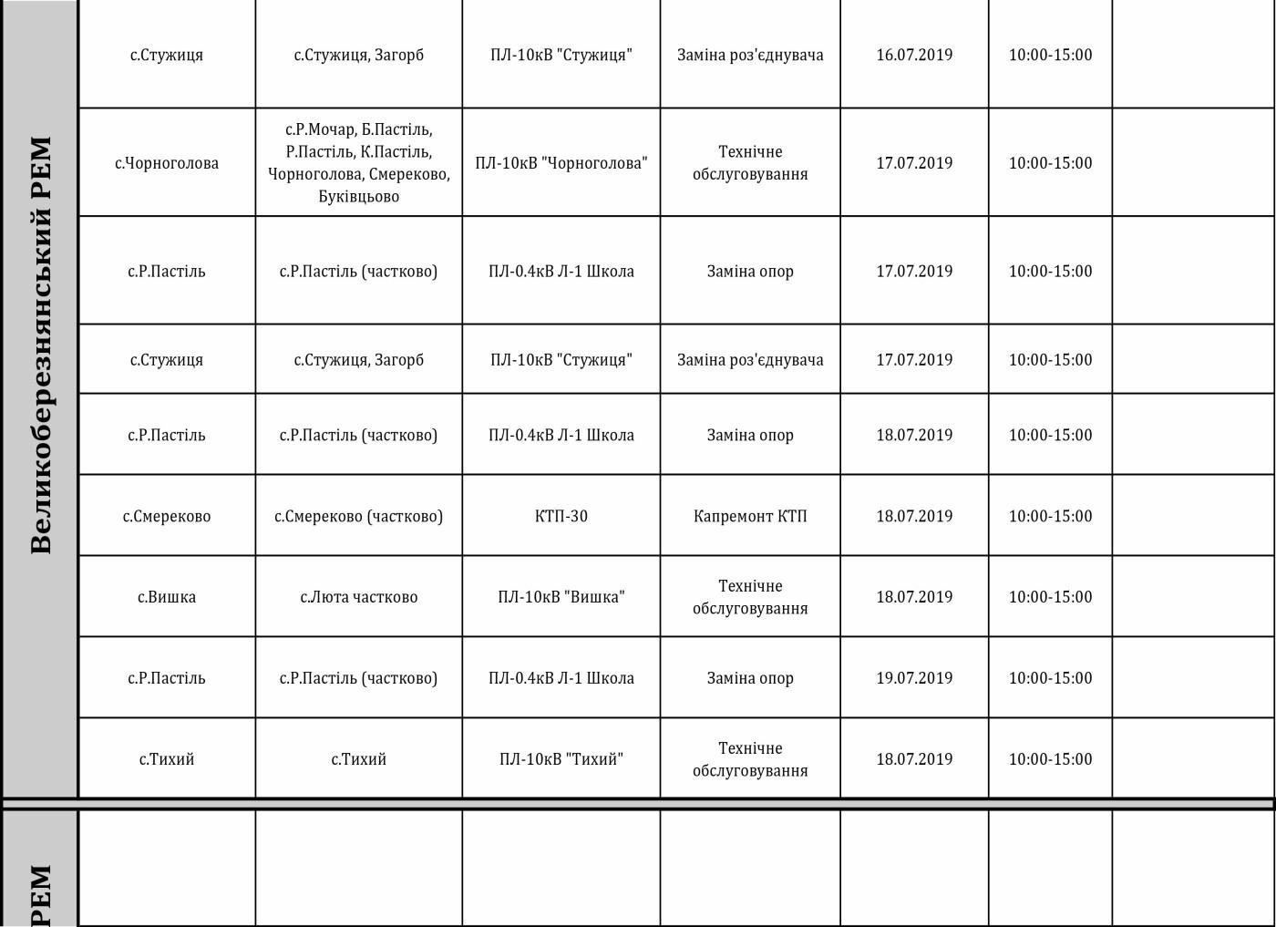 Оприлюднено графік відключення світла у районах Закарпаття з 15 по 19 липня , фото-2