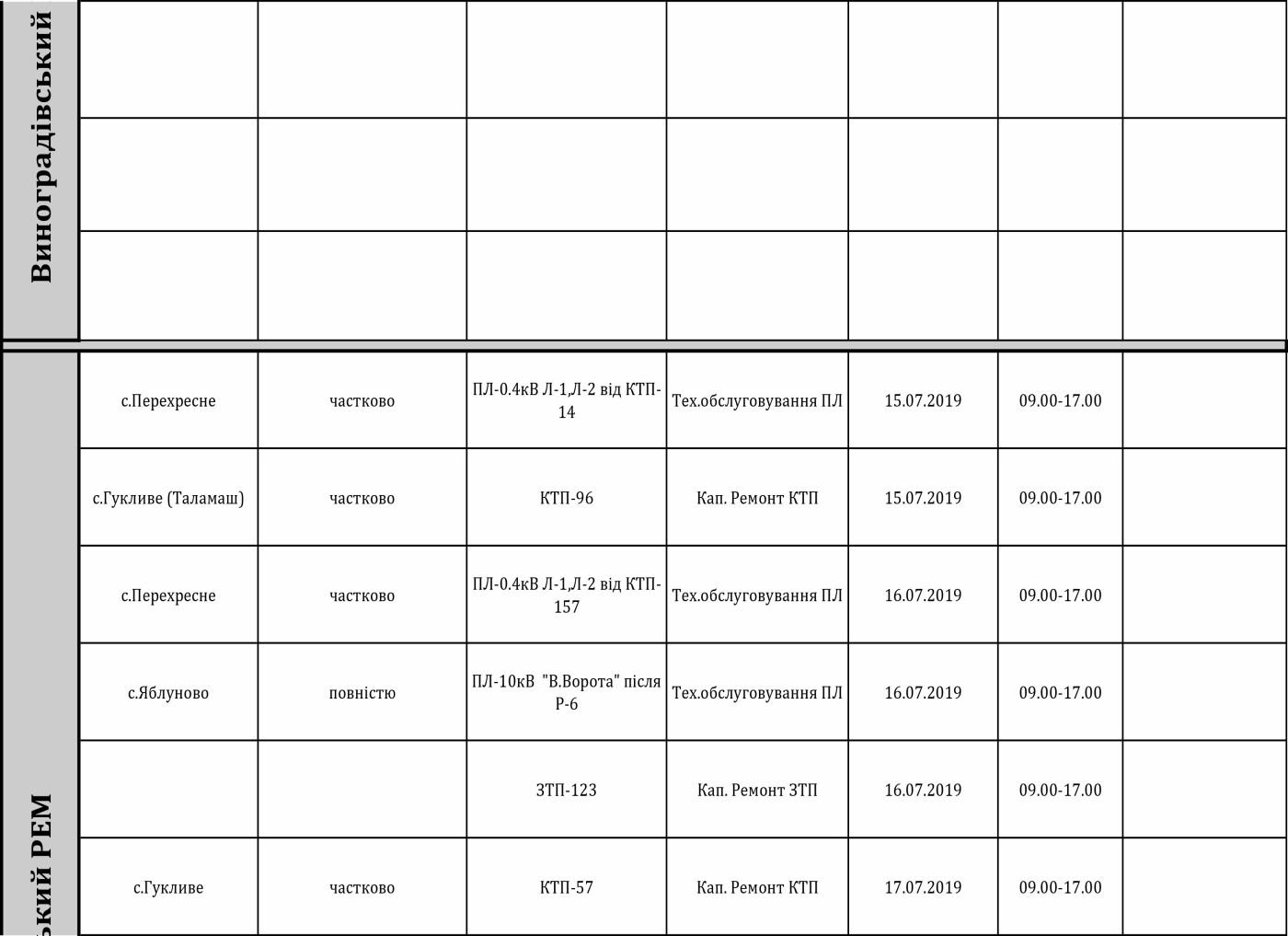 Оприлюднено графік відключення світла у районах Закарпаття з 15 по 19 липня , фото-3