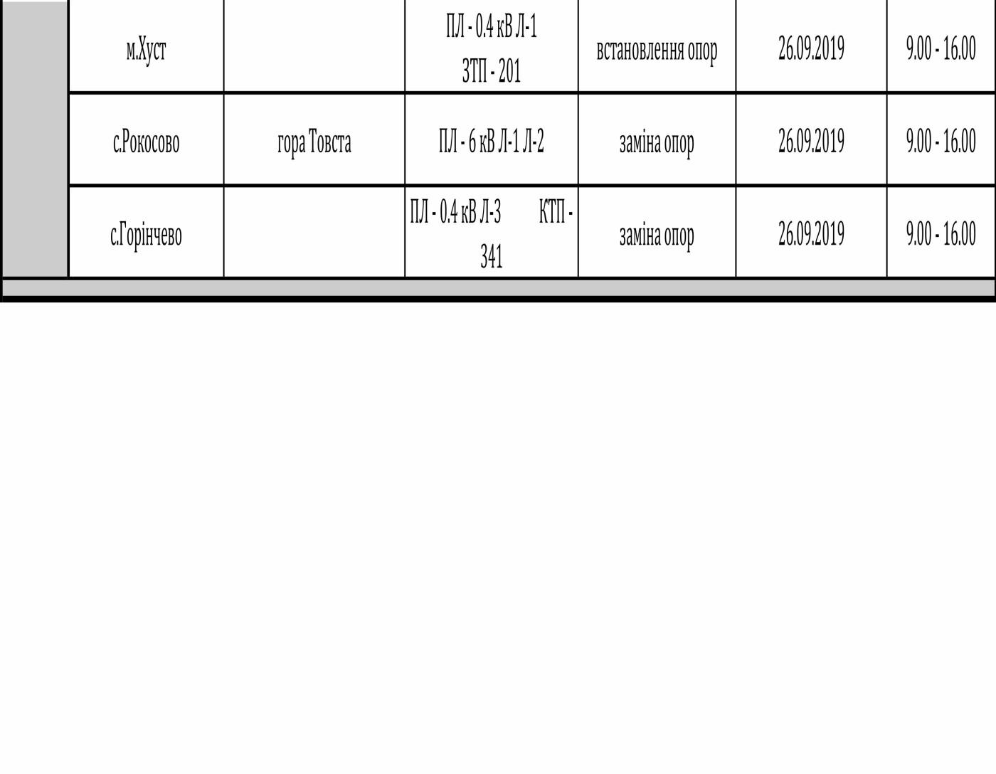 Графік відключення світла на Закарпатті з 23 по 27 вересня, фото-11