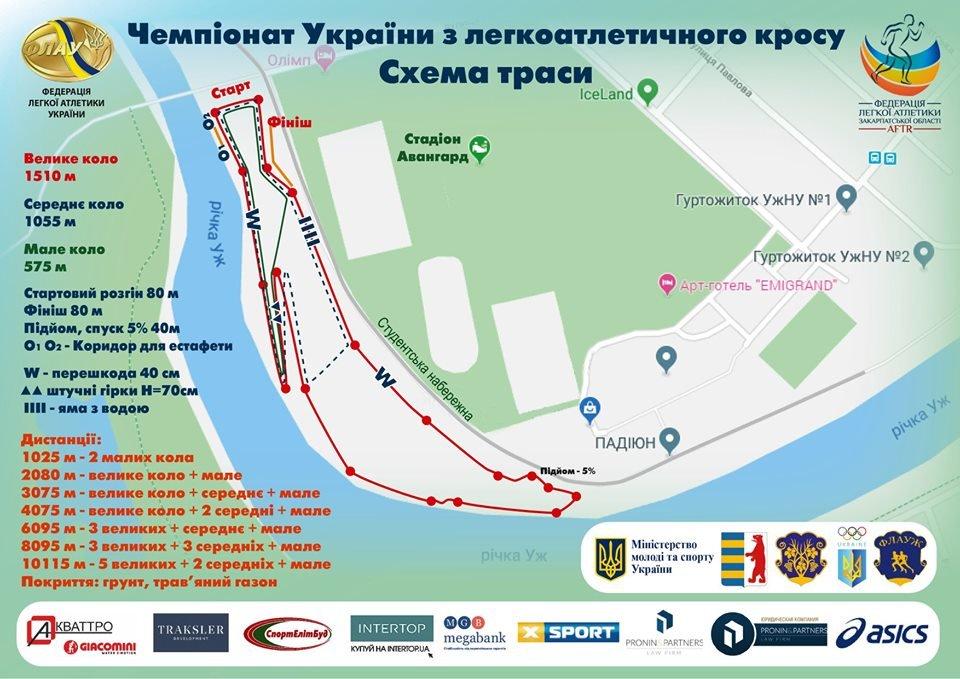 Готові бігати? В Ужгороді відбудеться Чемпіонат України з кросу (АНОНС), фото-2