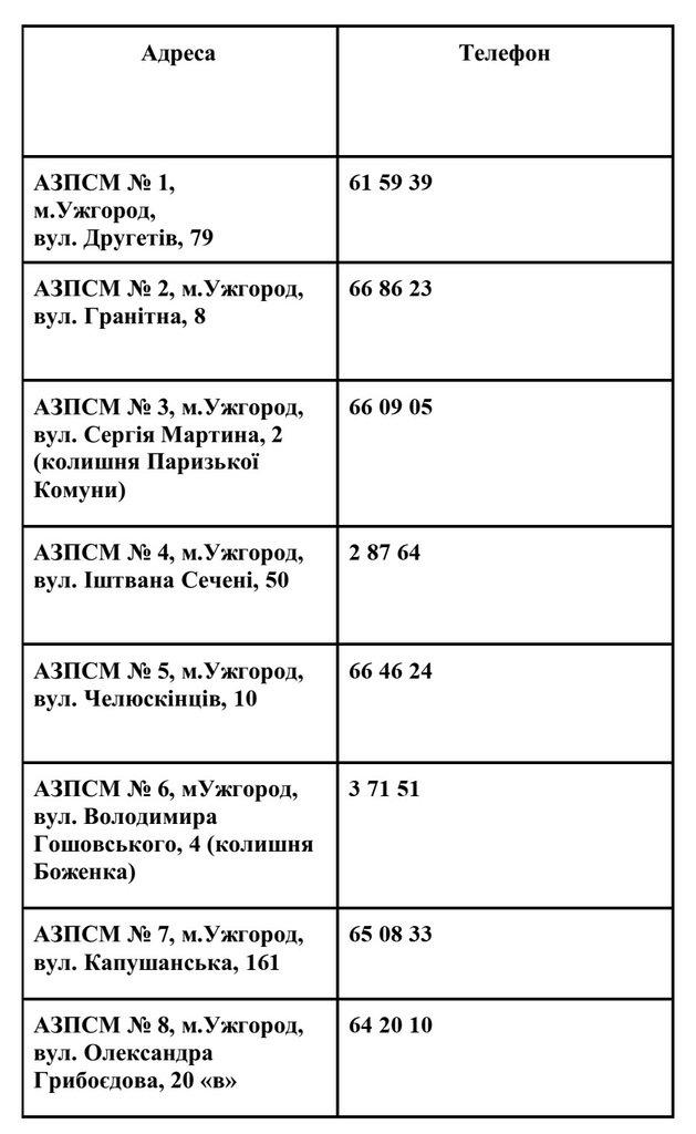 За 6 днів в Ужгороді від дифтерії вакцинувалось понад 9 000 осіб, фото-1