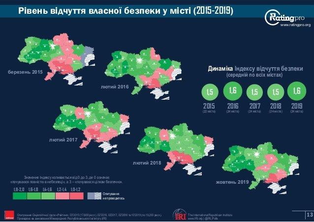 Ужгород увійшов у ТОП-10 найбезпечніших міст в Україні, фото-1