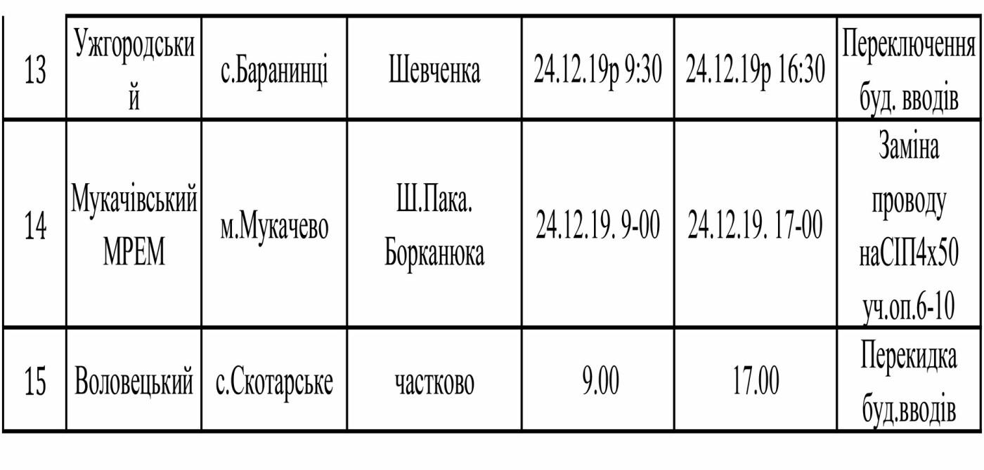 Де не буде світла: графік відключення електропостачання на Закарпатті цього тижня, фото-3