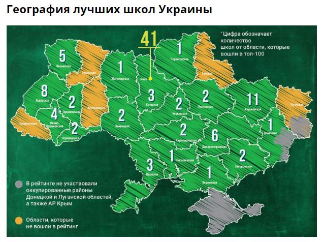 Жодна закарпатська школа не змогла потрапити до ТОП-100 шкіл України , фото-1
