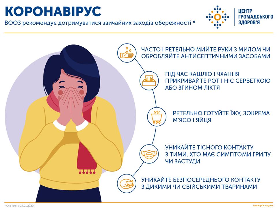 Коронавірус в Україні: як вберегтися від світової епідемії? (ВІДЕО), фото-1