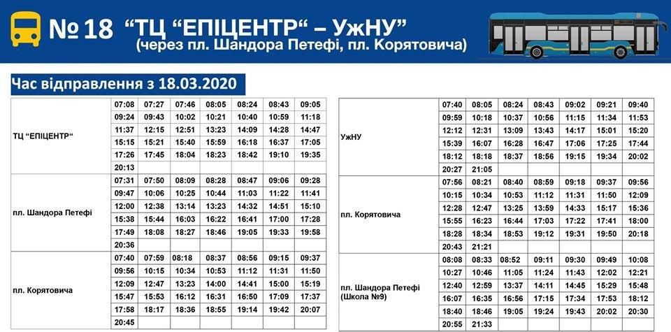 До відома пасажирів: в Ужгороді змінили розклад руху комунального транспорту , фото-1