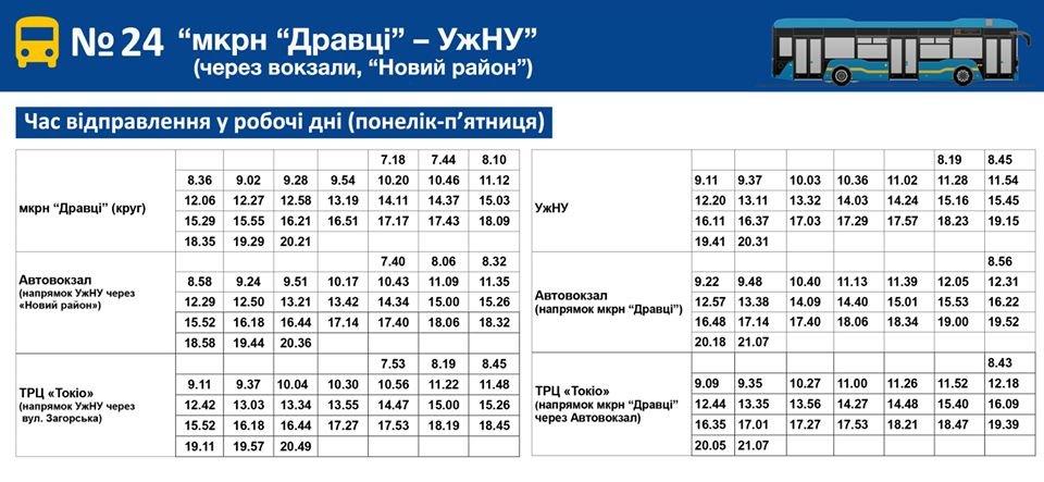 До відома пасажирів: в Ужгороді змінили розклад руху комунального транспорту , фото-3