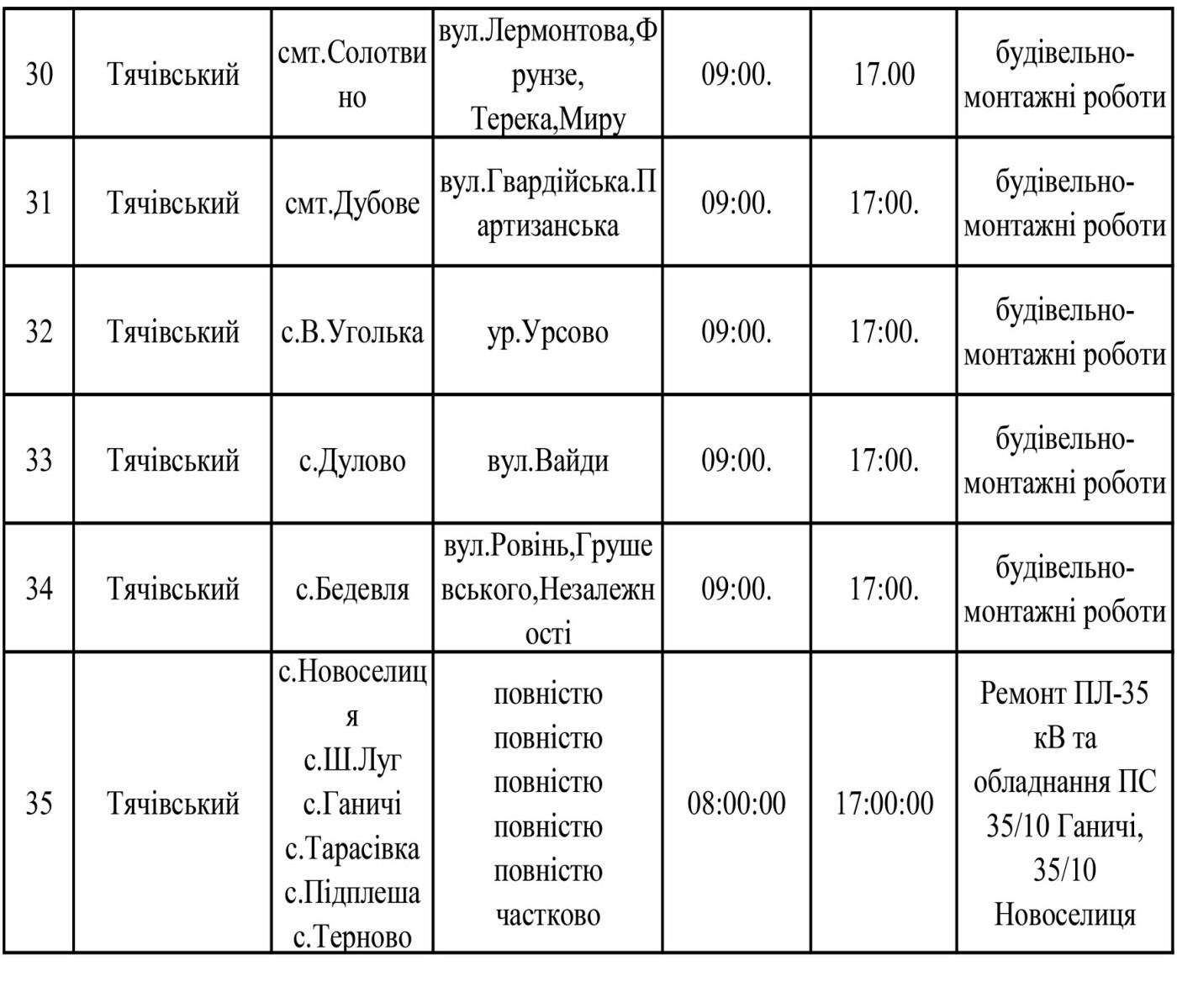Оновлений графік відключення електроенергії на Закарпатті у найближчі дні, фото-19