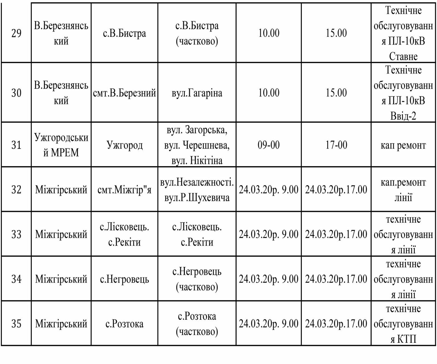 Оновлений графік відключення електроенергії на Закарпатті у найближчі дні, фото-6