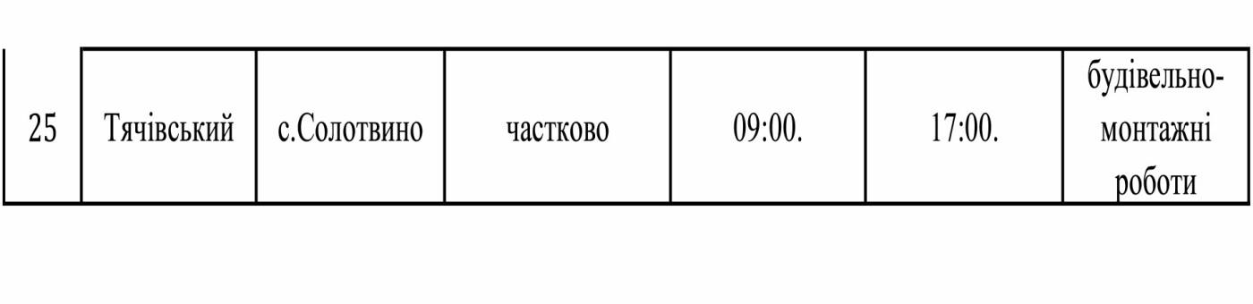 Оновлений графік відключення електроенергії на Закарпатті у найближчі дні, фото-13