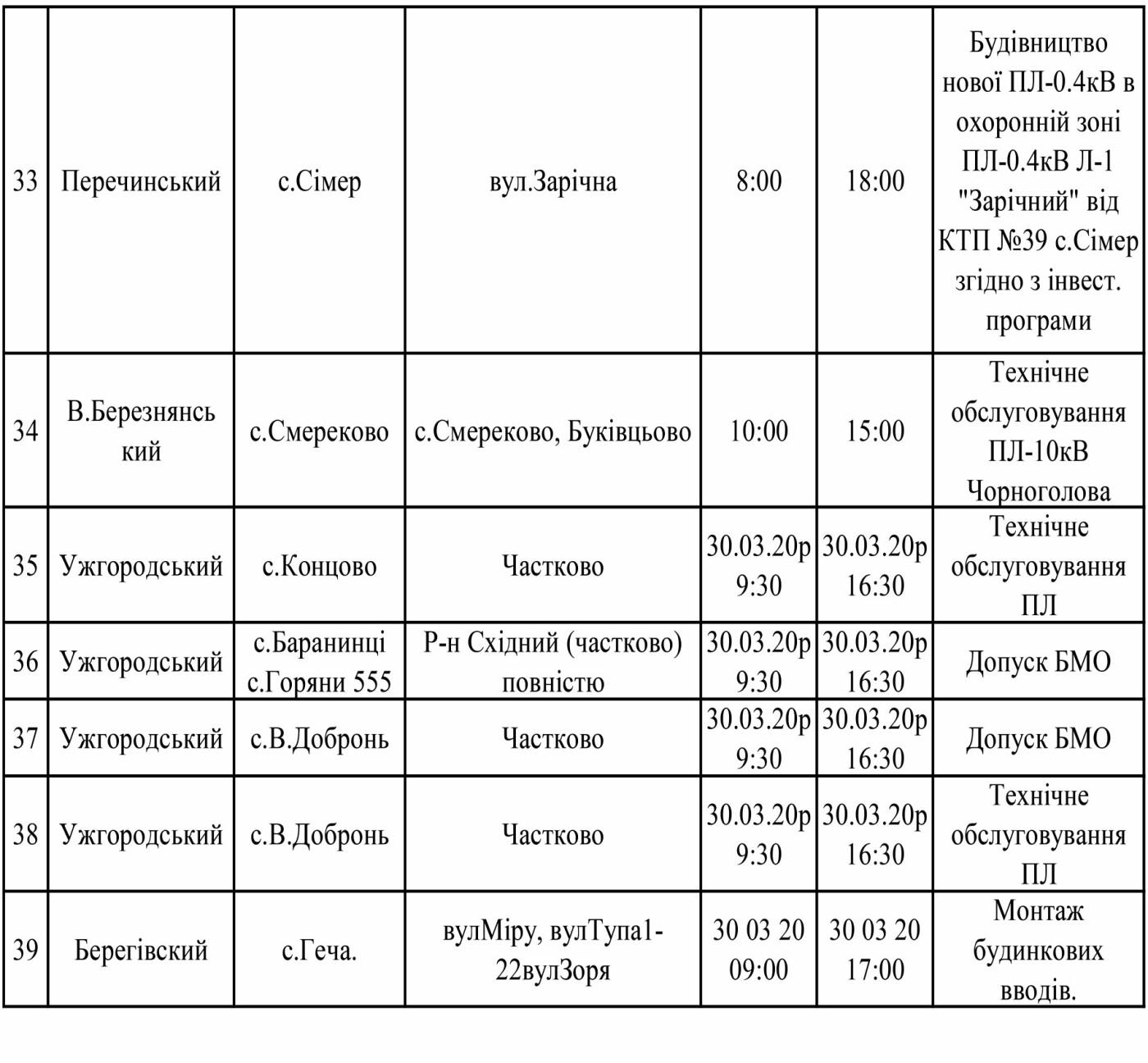 Оновлений графік відключення електроенергії на Закарпатті у найближчі дні, фото-16