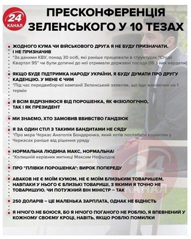 Рік президенства: пресконференція Зеленського в 10 тезах (ФОТО), фото-2