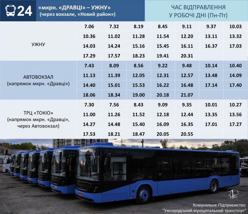 До уваги ужгородців: змінено розклад руху міських автобусів (ГРАФІК), фото-3