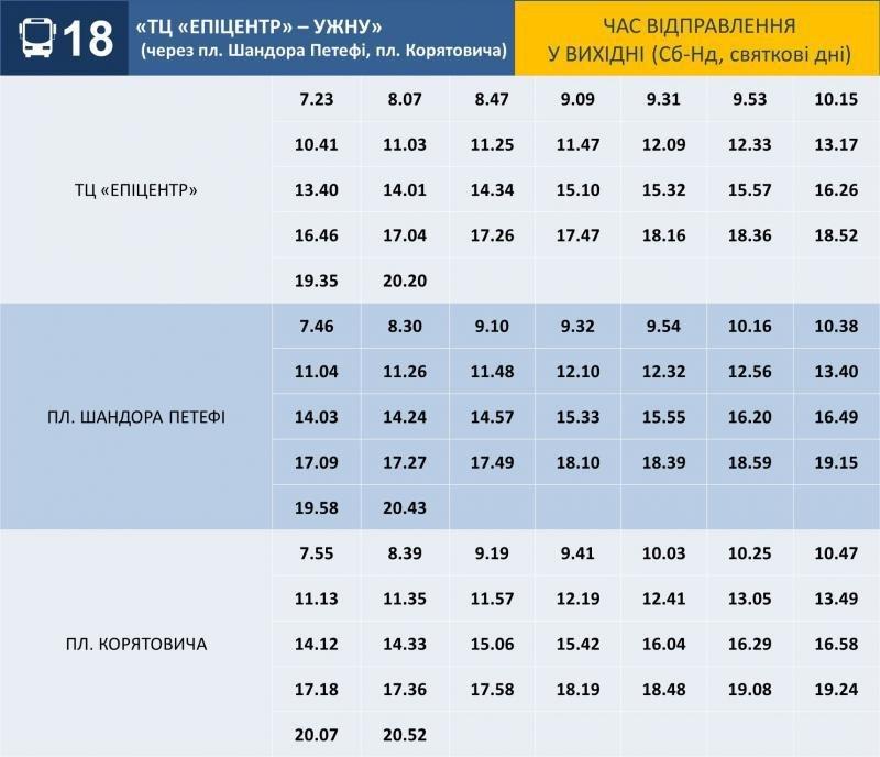 До уваги ужгородців: змінено розклад руху міських автобусів (ГРАФІК), фото-4