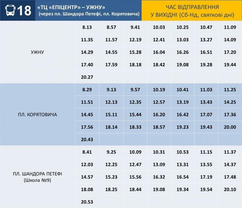До уваги ужгородців: змінено розклад руху міських автобусів (ГРАФІК), фото-5